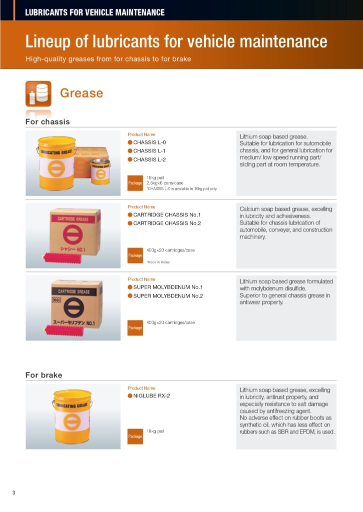 VEHICLE MAINTENANCE page 0004 725x1024 Lubricating Grease